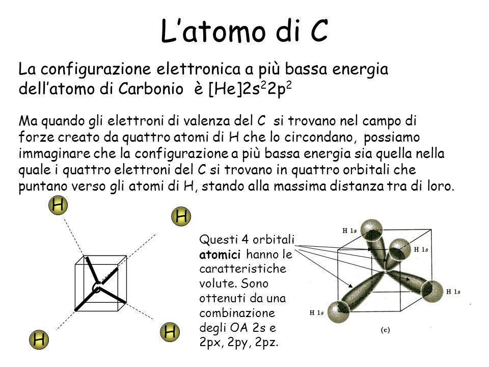 L'atomo di C La configurazione elettronica a più bassa energia dell'atomo di Carbonio è [He]2s22p2.